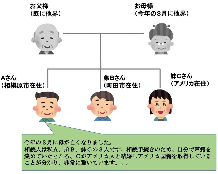 日本国籍離脱