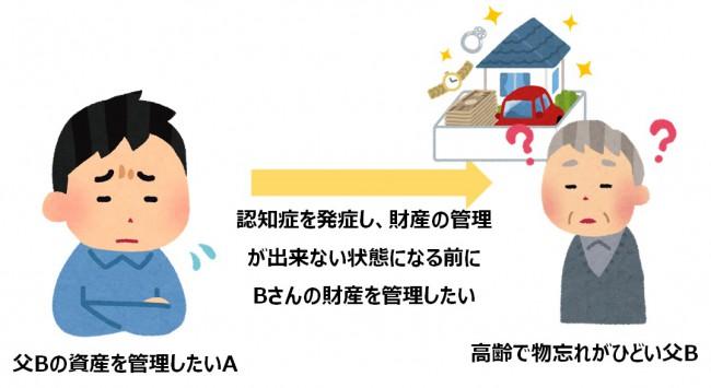 shintaku3