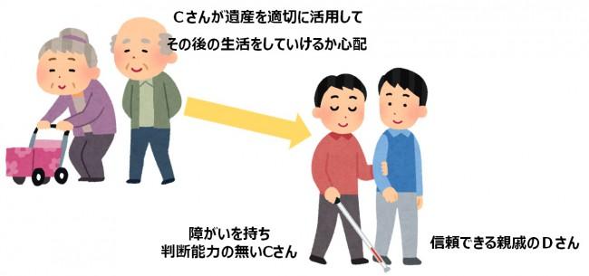 shintaku5