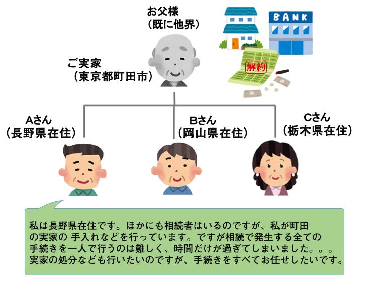 shisandaiko-zirei